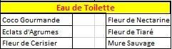 Senteurs Eau de Toilettes 2018