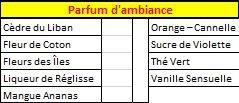 Senteurs Parfums d'Ambiance 2018